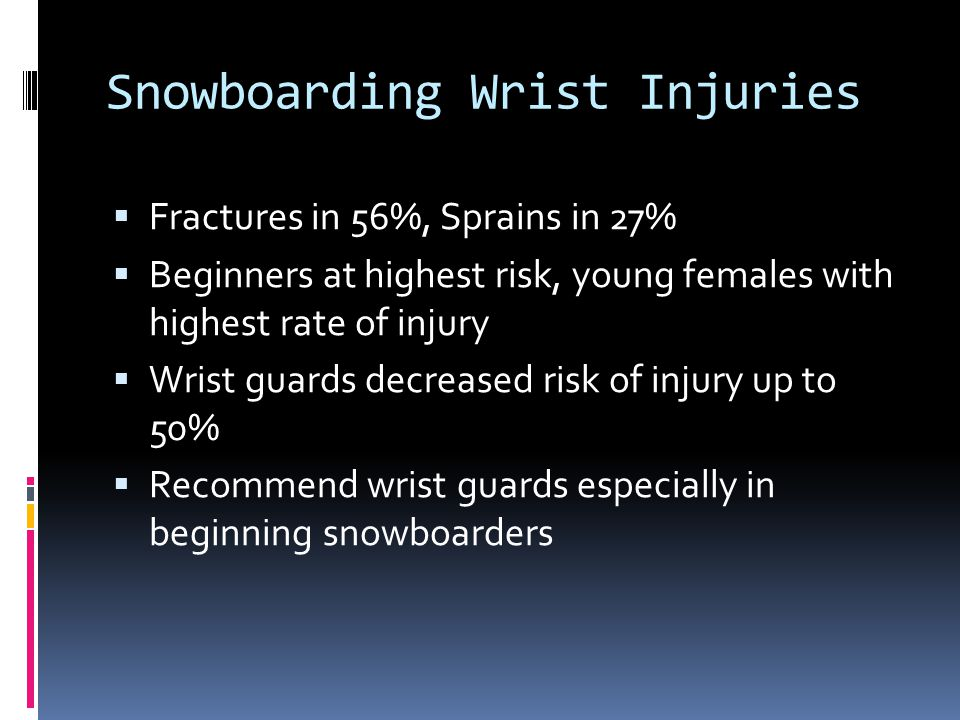 Snowboarding Wrist Injuries  Fractures in 56%, Sprains in 27%  Beginners at highest risk, young females with highest rate of injury  Wrist guards d