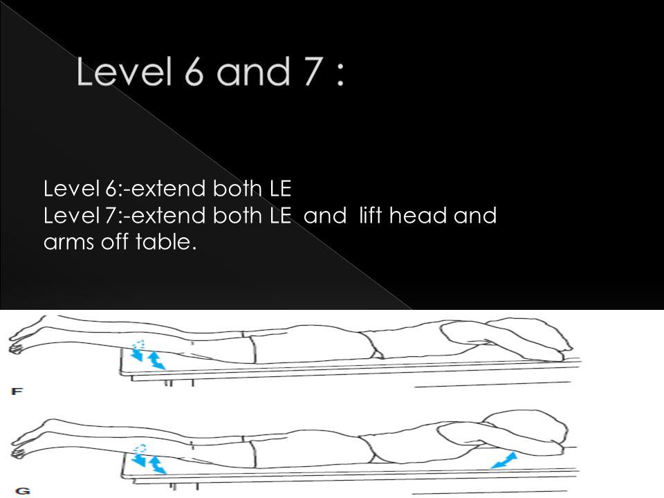 Level 6:-extend both LE Level 7:-extend both LE and lift head and arms off table.