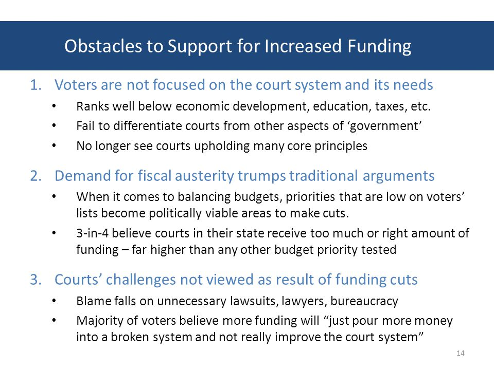 Obstacles to Support for Increased FundingObstacles to Support for Increased Funding 1.Voters are not focused on the court system and its needs Ranks well below economic development, education, taxes, etc.
