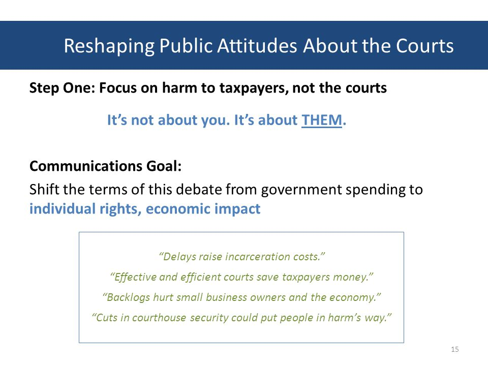 Reshaping Public Attitudes on the CourtsReshaping Public Attitudes on the Courts Step One: Focus on harm to taxpayers, not the courts Communications Goal: Shift the terms of this debate from government spending to individual rights, economic impact 15 Reshaping Public Attitudes About the Courts It's not about you.