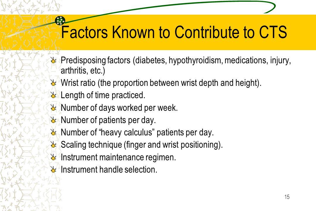 15 Factors Known to Contribute to CTS Predisposing factors (diabetes, hypothyroidism, medications, injury, arthritis, etc.) Wrist ratio (the proportio