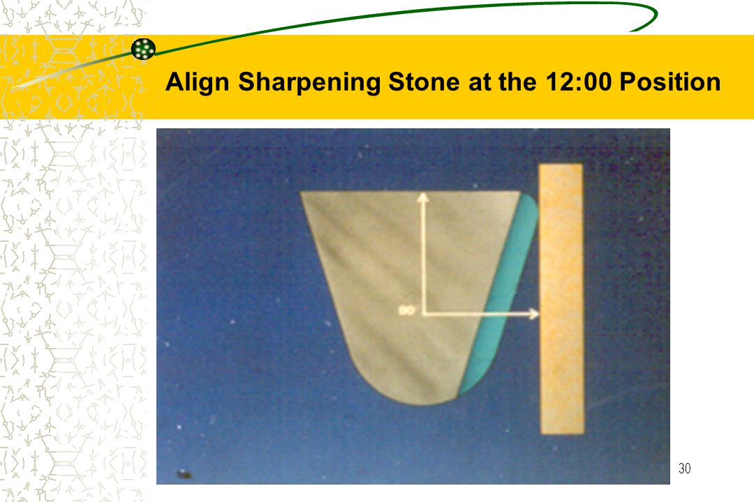 30 Align Sharpening Stone at the 12:00 Position