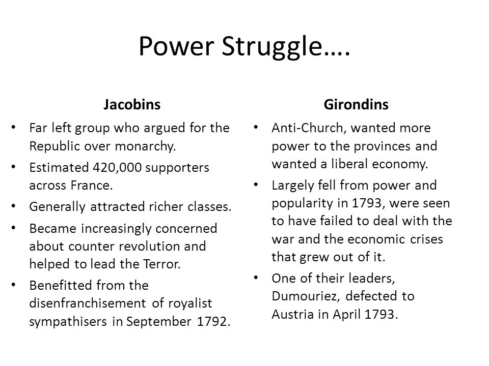 Power Struggle…. Jacobins Far left group who argued for the Republic over monarchy.