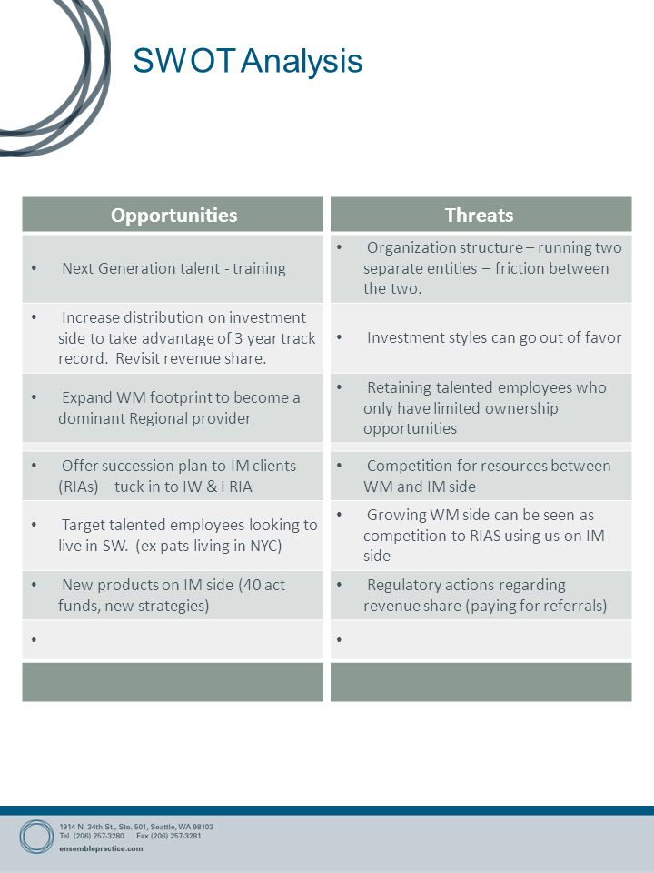 SWOT Analysis OpportunitiesThreats Next Generation talent - training Organization structure – running two separate entities – friction between the two