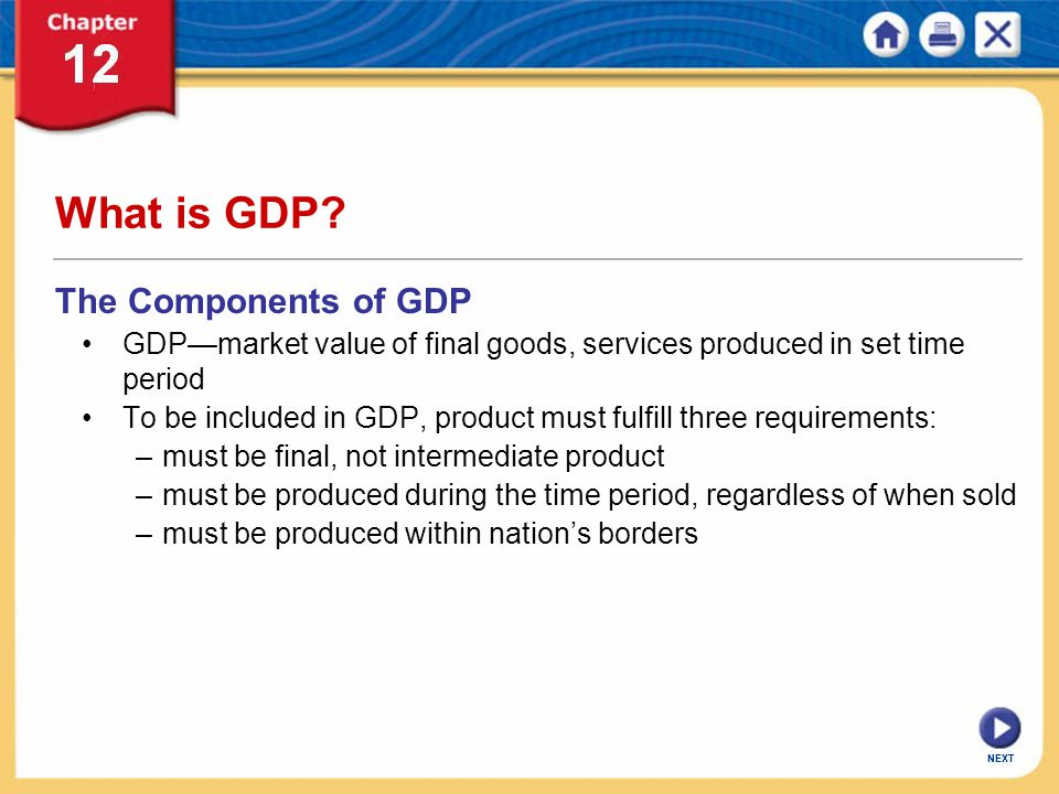 NEXT What is GDP.