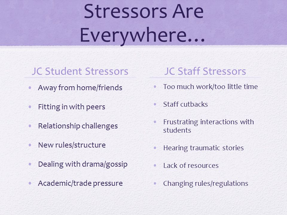 Stressors Are Everywhere… JC Student Stressors Away from home/friends Fitting in with peers Relationship challenges New rules/structure Dealing with d