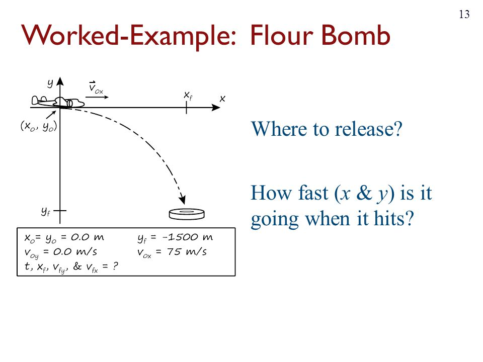 Worked-Example: Flour Bomb Where to release? How fast (x & y) is it going when it hits? 13