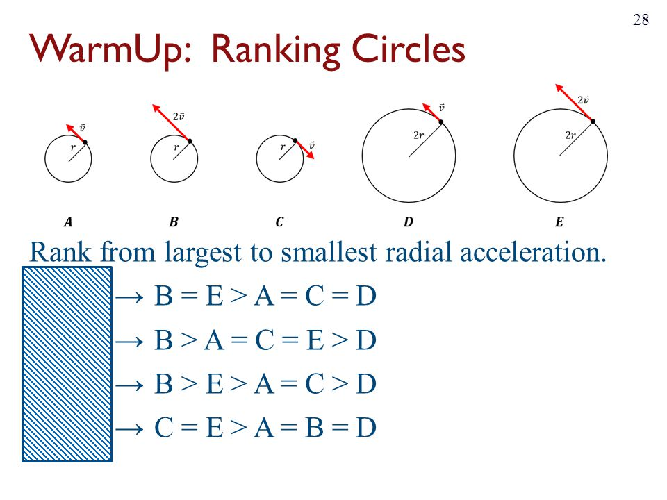 WarmUp: Ranking Circles Rank from largest to smallest radial acceleration. ~14% →B = E > A = C = D ~42% →B > A = C = E > D ~42% →B > E > A = C > D ~2%