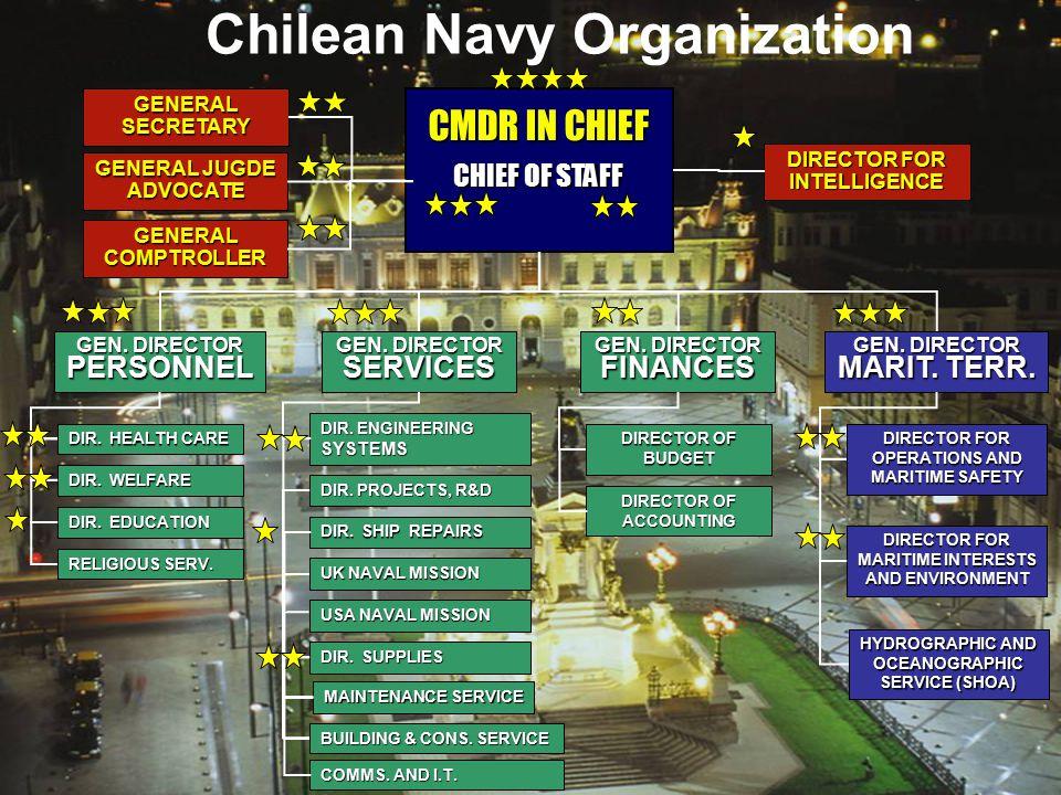 CMDR IN CHIEF CHIEF OF STAFF GENERAL JUGDE ADVOCATE GENERAL COMPTROLLER DIRECTOR FOR INTELLIGENCE GENERAL SECRETARY Chilean Navy Organization GEN. DIR