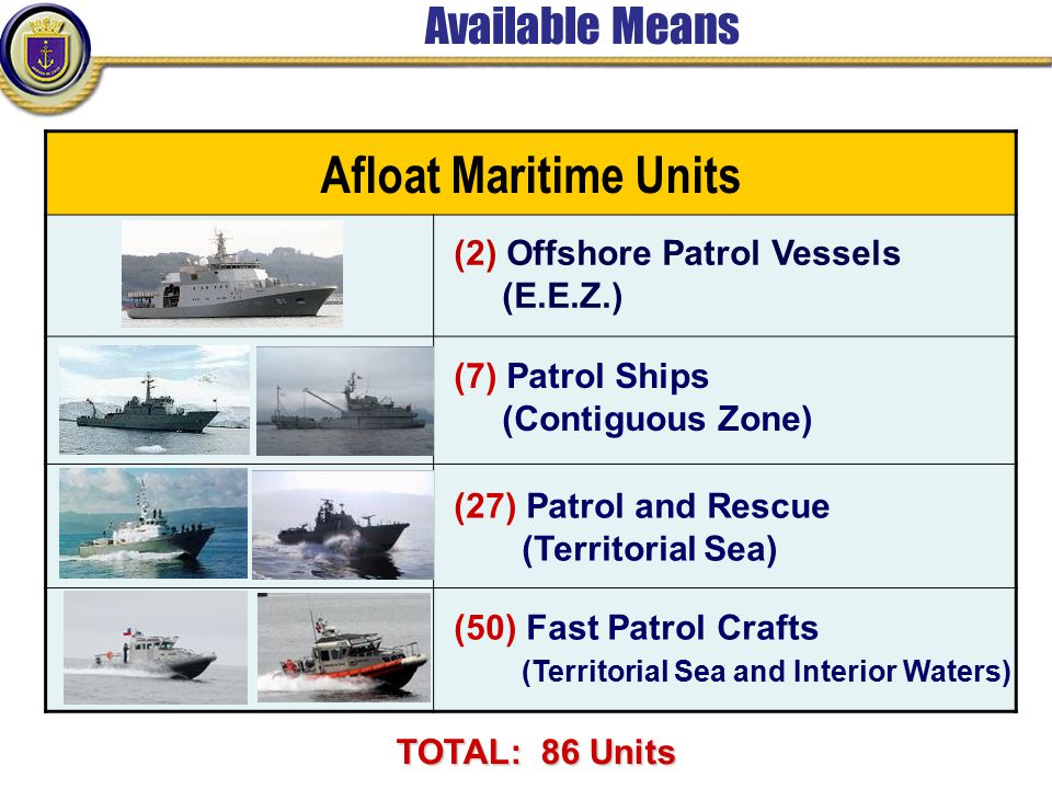 Available Means 15 Afloat Maritime Units (7) Patrol Ships (Contiguous Zone) (27) Patrol and Rescue (Territorial Sea) (50) Fast Patrol Crafts (Territor
