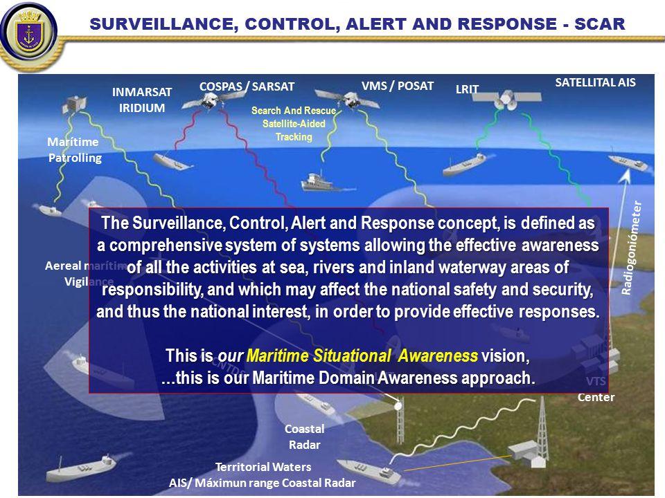 SURVEILLANCE, CONTROL, ALERT AND RESPONSE - SCAR Territorial Waters AIS/ Máximun range Coastal Radar LUT COSPAS / SARSAT INMARSAT IRIDIUM LRIT VTS Cen
