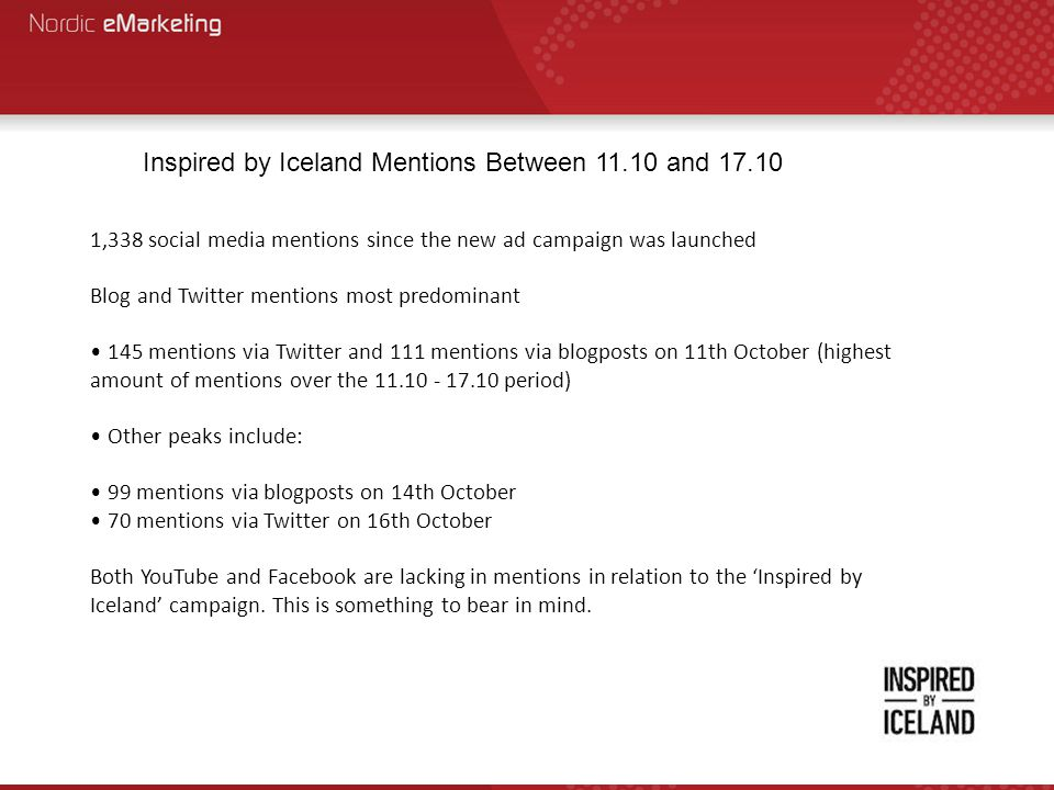 Inspired by Iceland Mentions Between 11.10 and 17.10 1,338 social media mentions since the new ad campaign was launched Blog and Twitter mentions most