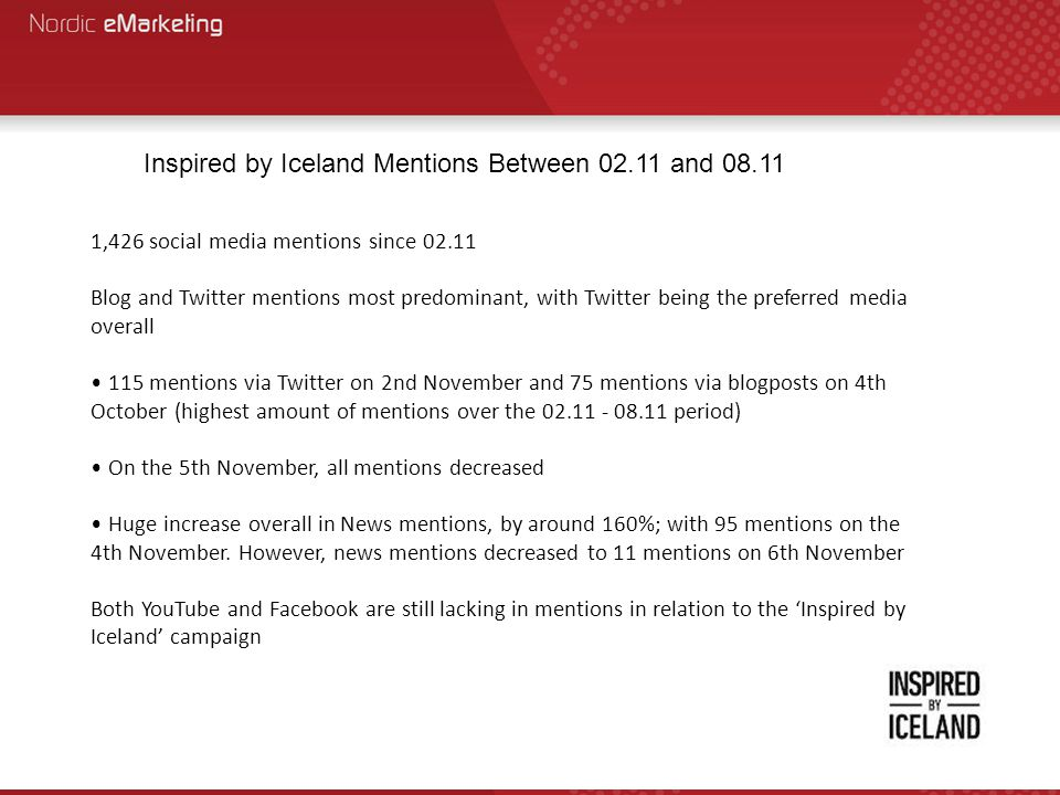 Inspired by Iceland Mentions Between 02.11 and 08.11 1,426 social media mentions since 02.11 Blog and Twitter mentions most predominant, with Twitter