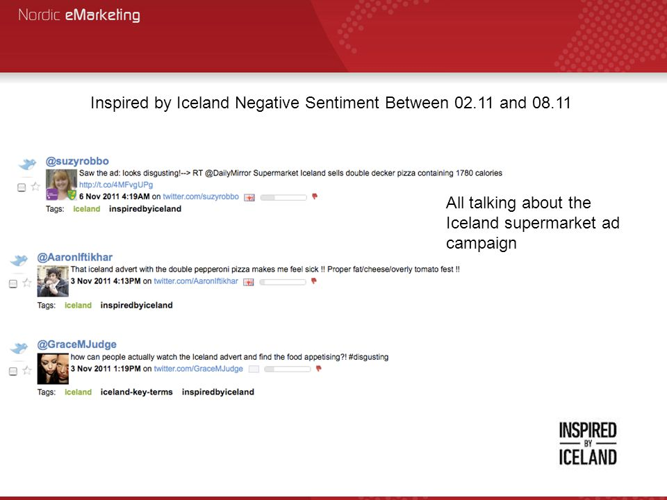 Inspired by Iceland Negative Sentiment Between 02.11 and 08.11 All talking about the Iceland supermarket ad campaign