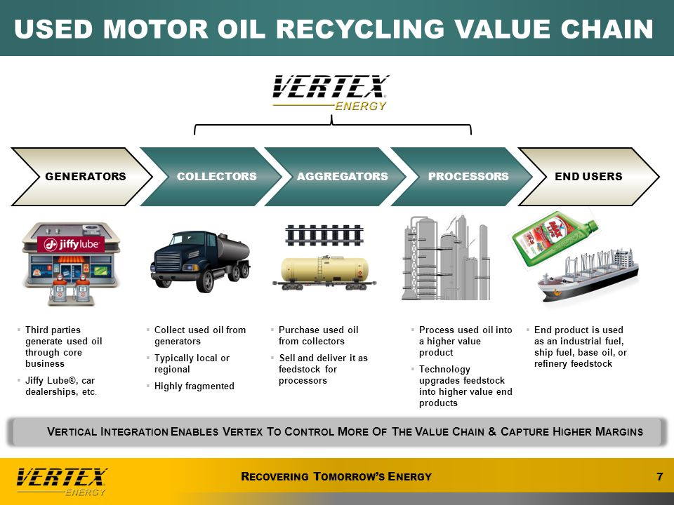 R ECOVERING T OMORROW ' S E NERGY FINISHED OIL BLENDING CAPABILITIES Vertex, Bakersfield, CA Blend Facility  Fully Integrated Finished Oil Blending Facility  PCMO (ILSAC GF-5), HDDO (CJ-4/SN), ATF (Dexron IIIH and Full Synthetic MV), UTF & Premium Hydraulic Oils (5000 hours +) Currently available  State of the Art Testing facility for 100% Finished Product Verification and Certification Testing  Current Capacity ~ 12+ million Gallons / Yr  Producing fully licensed Finished Lubricants  Room for Multiple Additive Chemistries and product line expansion  Unique Additives approved in Vertex base oils designed for premium performance and significantly lower formulation costing  Products Eligible for the California $0.12 Tax Credit 18 R ECOVERING T OMORROW ' S E NERGY