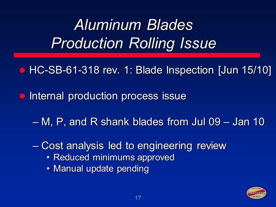17 Aluminum Blades Production Rolling Issue HC-SB-61-318 rev. 1: Blade Inspection [Jun 15/10] HC-SB-61-318 rev. 1: Blade Inspection [Jun 15/10] Intern