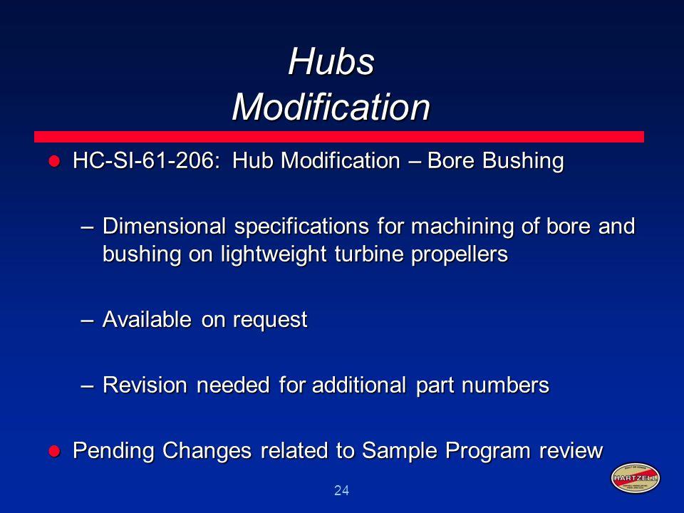24 Hubs Modification HC-SI-61-206: Hub Modification – Bore Bushing HC-SI-61-206: Hub Modification – Bore Bushing –Dimensional specifications for machi