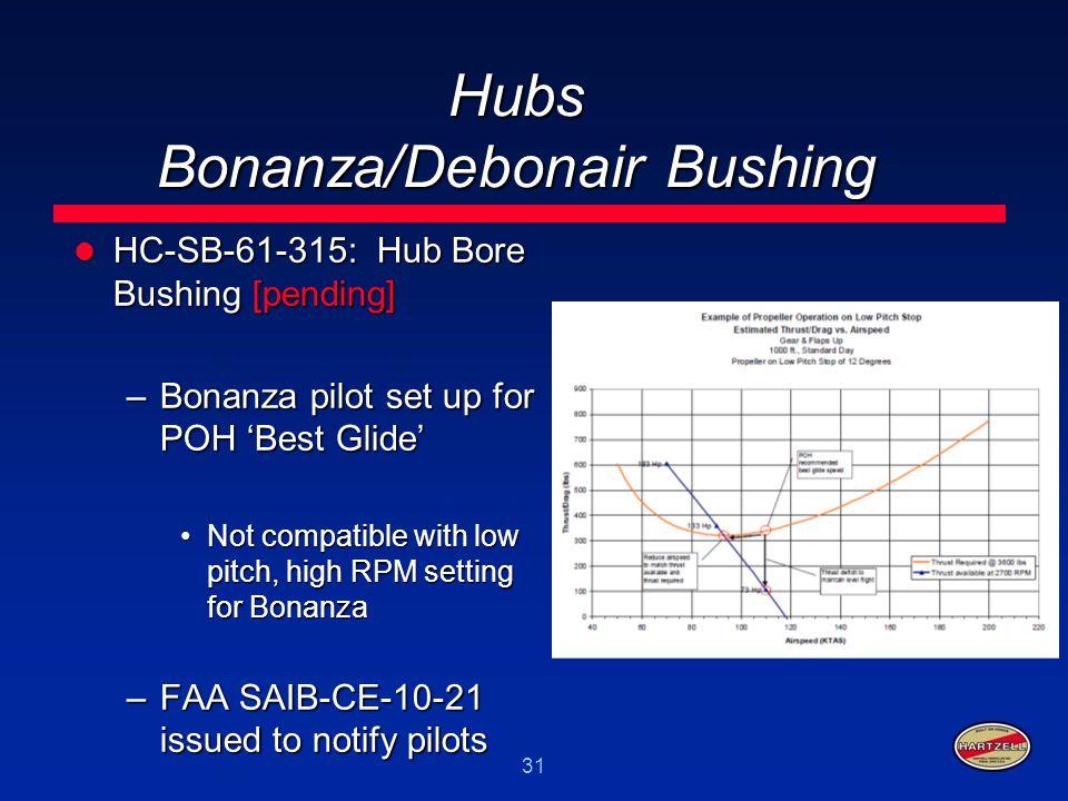 31 Hubs Bonanza/Debonair Bushing HC-SB-61-315: Hub Bore Bushing [pending] HC-SB-61-315: Hub Bore Bushing [pending] –Bonanza pilot set up for POH 'Best