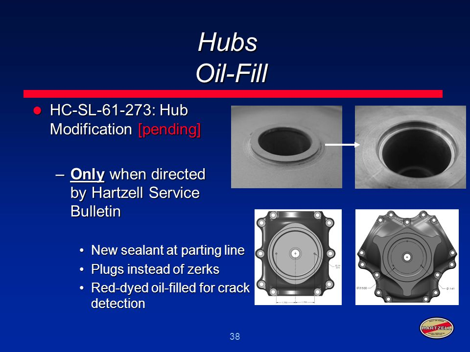 38 Hubs Oil-Fill HC-SL-61-273: Hub Modification [pending] HC-SL-61-273: Hub Modification [pending] –Only when directed by Hartzell Service Bulletin Ne