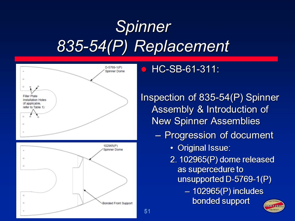 51 Spinner 835-54(P) Replacement HC-SB-61-311: HC-SB-61-311: Inspection of 835-54(P) Spinner Assembly & Introduction of New Spinner Assemblies –Progre
