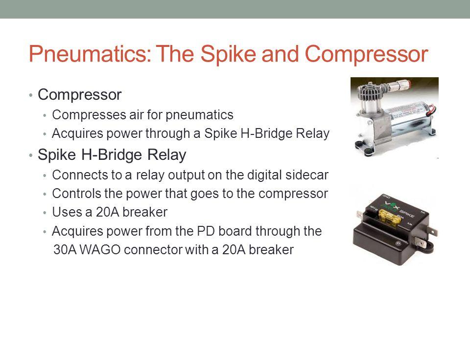 Pneumatics: The Spike and Compressor Compressor Compresses air for pneumatics Acquires power through a Spike H-Bridge Relay Spike H-Bridge Relay Conne