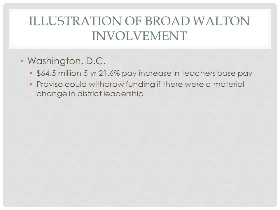 ILLUSTRATION OF BROAD WALTON INVOLVEMENT Washington, D.C. $64.5 million 5 yr 21.6% pay increase in teachers base pay Proviso could withdraw funding if