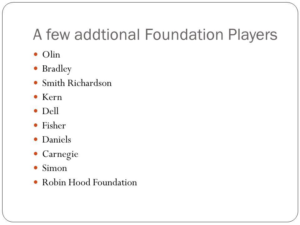 A few addtional Foundation Players Olin Bradley Smith Richardson Kern Dell Fisher Daniels Carnegie Simon Robin Hood Foundation