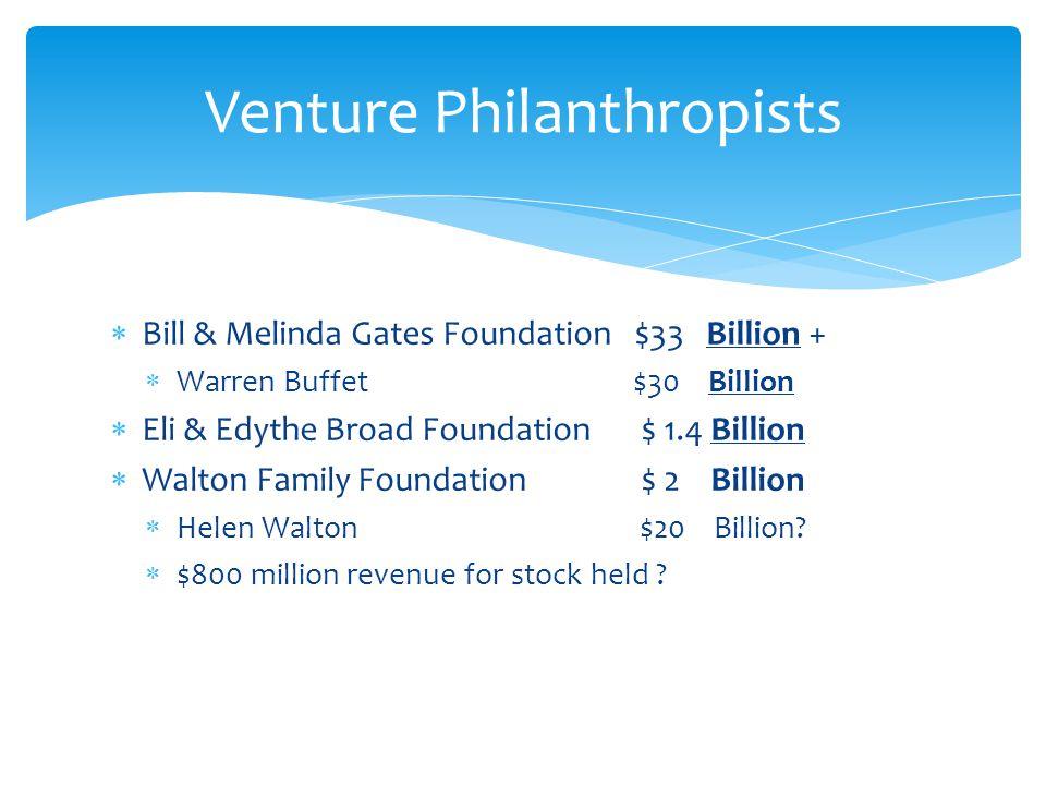 Bill & Melinda Gates Foundation $33 Billion +  Warren Buffet$30 Billion  Eli & Edythe Broad Foundation $ 1.4 Billion  Walton Family Foundation $ 2 Billion  Helen Walton $20 Billion.