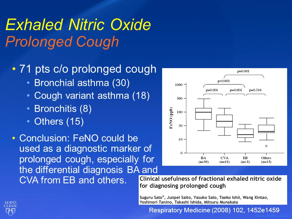 ©2014 MFMER | slide-27 Exhaled Nitric Oxide Prolonged Cough 71 pts c/o prolonged cough Bronchial asthma (30) Cough variant asthma (18) Bronchitis (8) Others (15) Conclusion: FeNO could be used as a diagnostic marker of prolonged cough, especially for the differential diagnosis BA and CVA from EB and others.