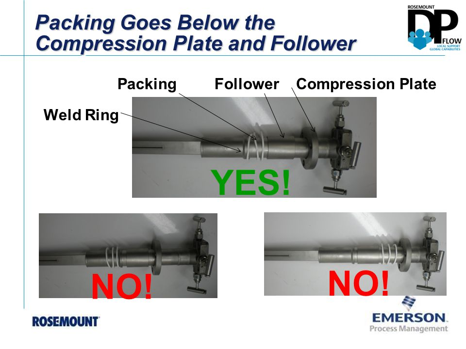 Packing Goes Below the Compression Plate and Follower NO! YES! NO! Compression PlateFollower Weld Ring Packing