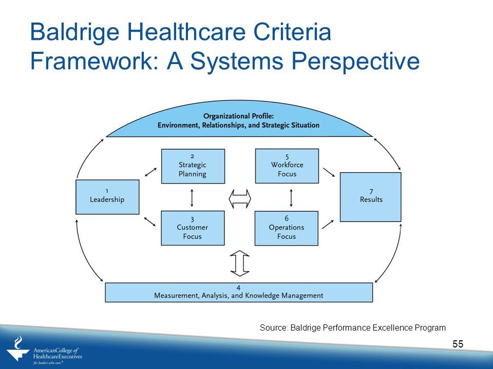 Baldrige Healthcare Criteria Framework: A Systems Perspective 55 Source: Baldrige Performance Excellence Program