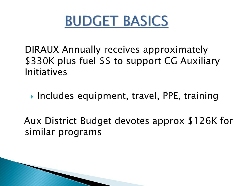 BUDGET BASICS DIRAUX Annually receives approximately $330K plus fuel $$ to support CG Auxiliary Initiatives  Includes equipment, travel, PPE, trainin