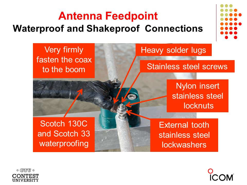 Antenna Feedpoint Waterproof and Shakeproof Connections External tooth stainless steel lockwashers Scotch 130C and Scotch 33 waterproofing Heavy solde