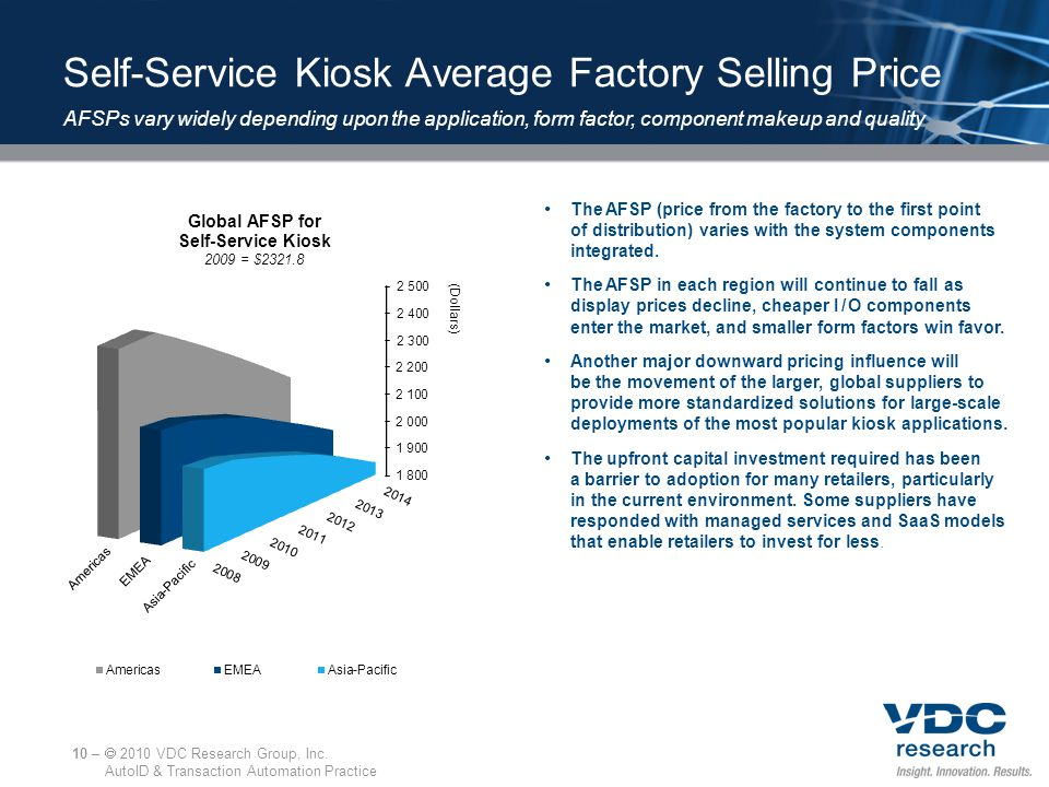 Self-Service Kiosk Average Factory Selling Price 10 –  2010 VDC Research Group, Inc. AutoID & Transaction Automation Practice The AFSP (price from th