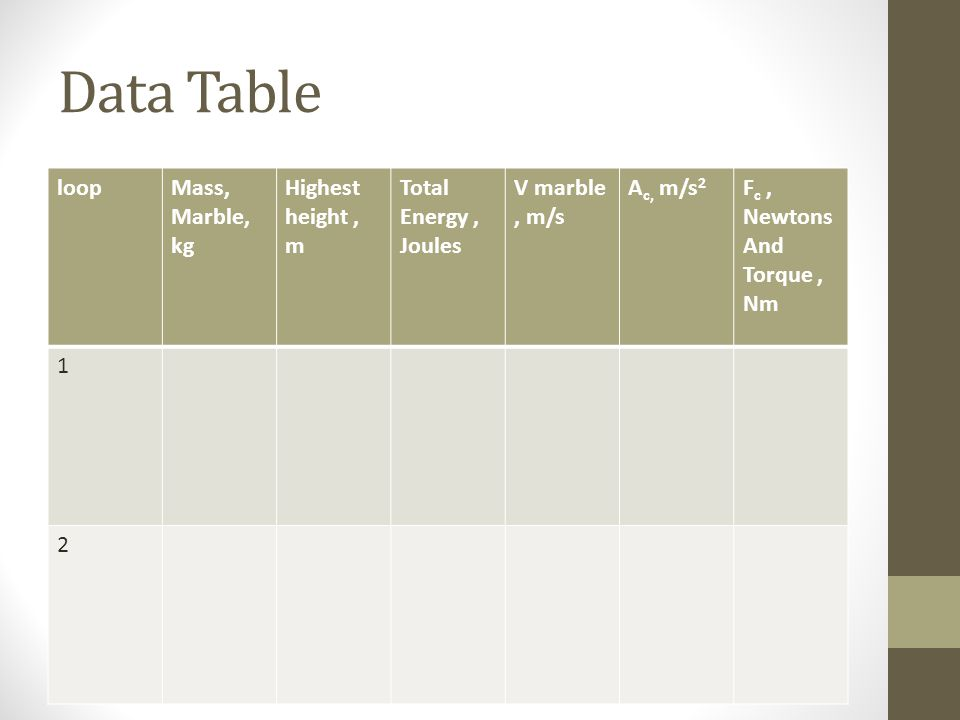Data Table loopMass, Marble, kg Highest height, m Total Energy, Joules V marble, m/s A c, m/s 2 F c, Newtons And Torque, Nm 1 2