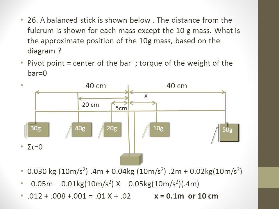 26.A balanced stick is shown below.