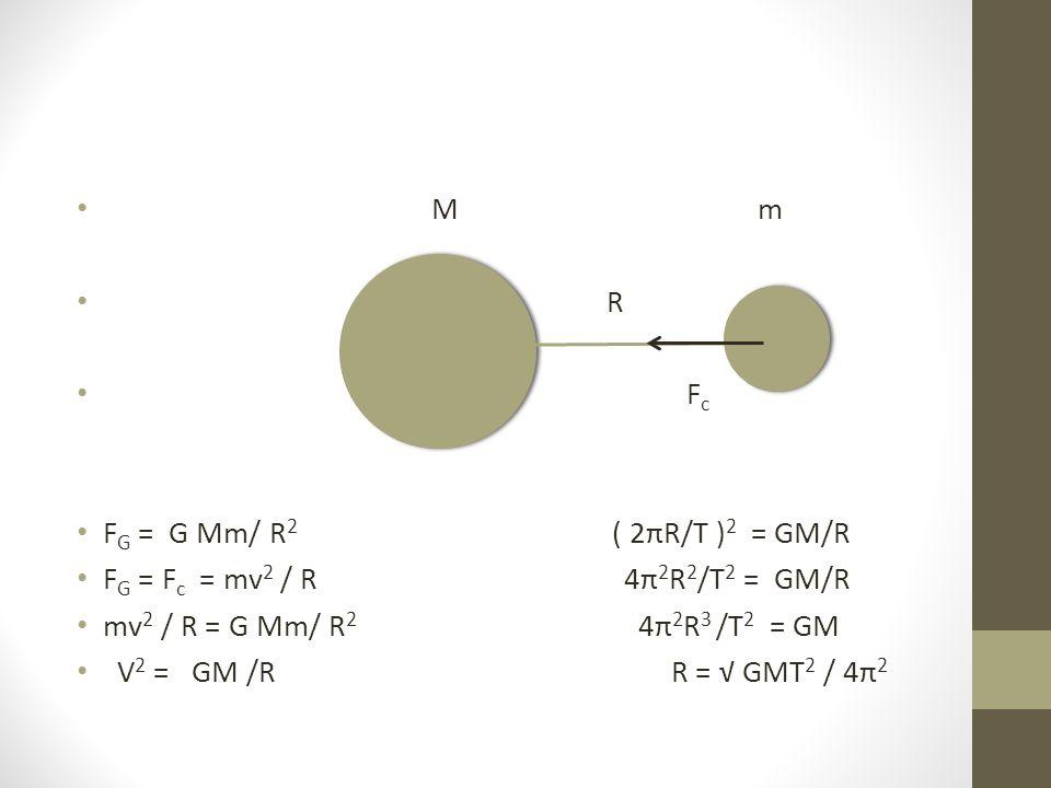 M m R F c F G = G Mm/ R 2 ( 2πR/T ) 2 = GM/R F G = F c = mv 2 / R 4π 2 R 2 /T 2 = GM/R mv 2 / R = G Mm/ R 2 4π 2 R 3 /T 2 = GM V 2 = GM /R R = √ GMT 2 / 4π 2