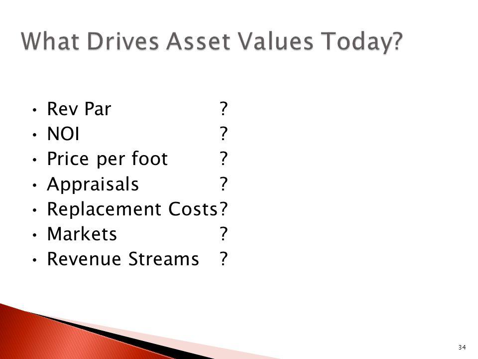 34 Rev Par NOI Price per foot Appraisals Replacement Costs Markets Revenue Streams