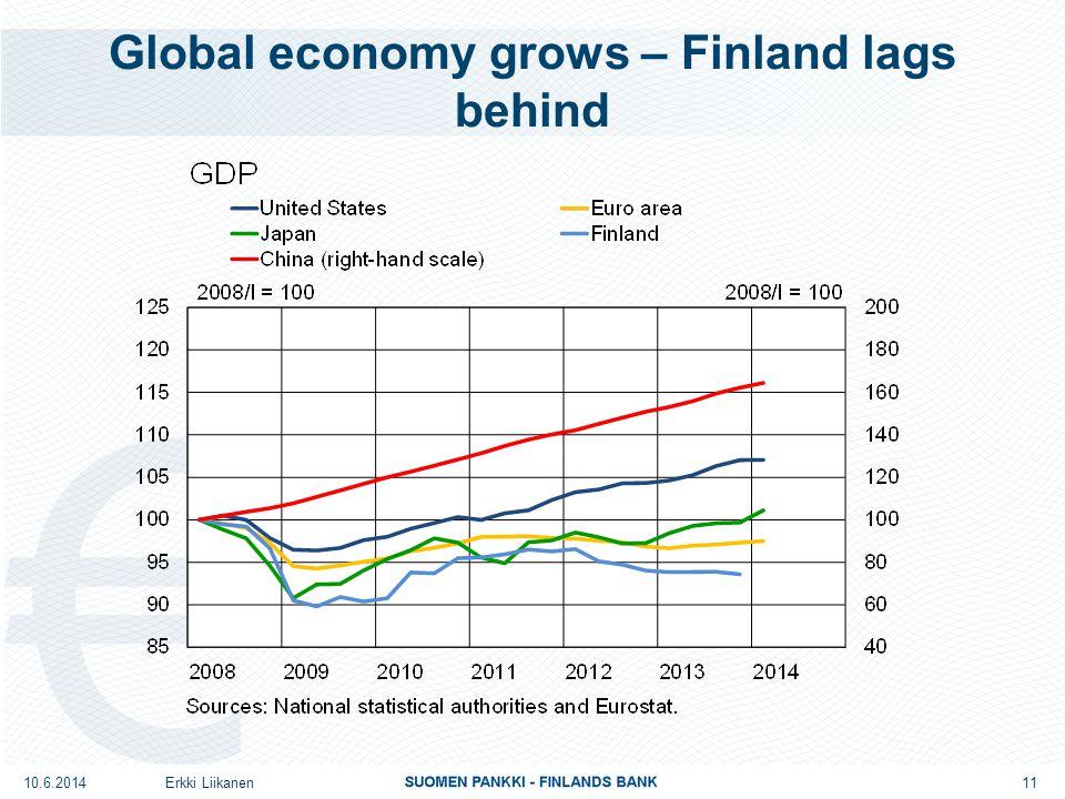 Global economy grows – Finland lags behind Erkki Liikanen 11 10.6.2014