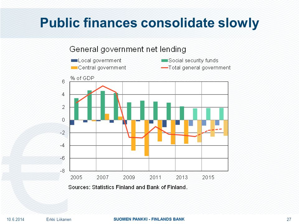 Public finances consolidate slowly Erkki Liikanen 27 10.6.2014