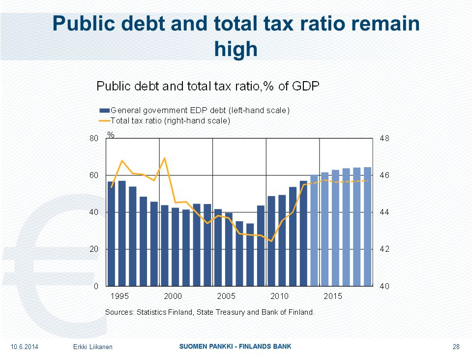 Public debt and total tax ratio remain high Erkki Liikanen 28 10.6.2014