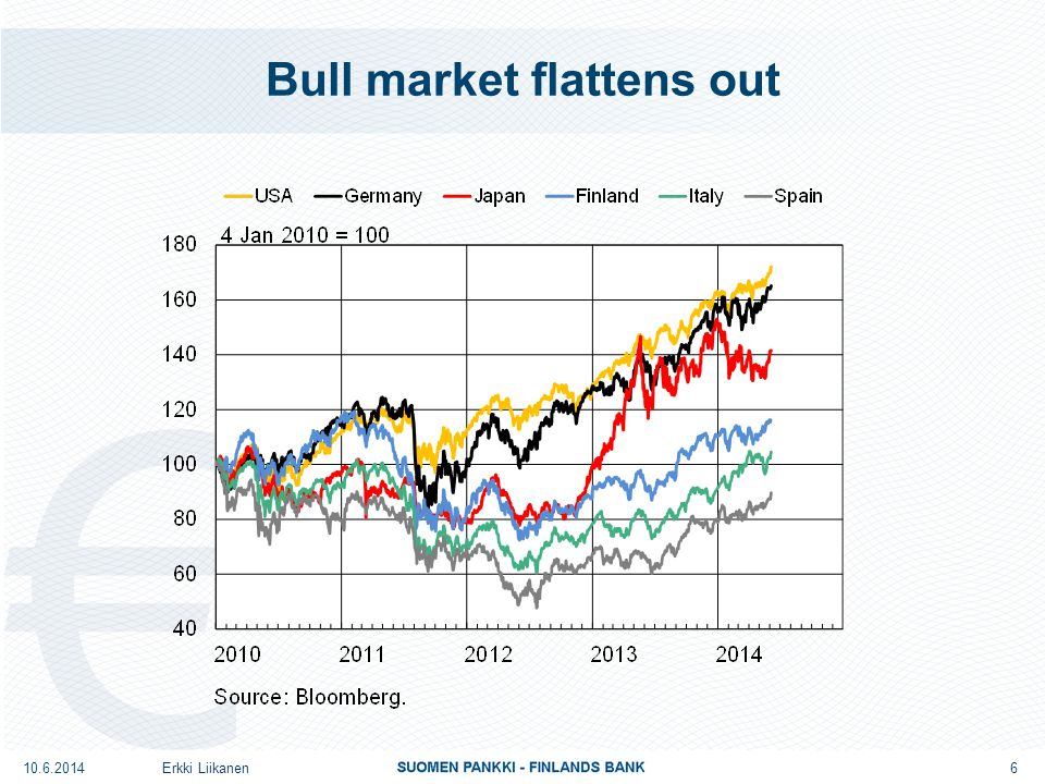 Bull market flattens out Erkki Liikanen 6 10.6.2014