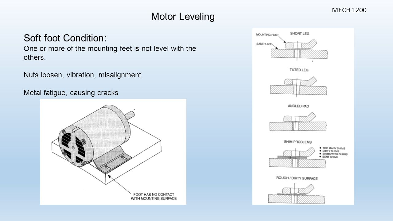 Motor Leveling MECH 1200 Soft foot Condition: One or more of the mounting feet is not level with the others.