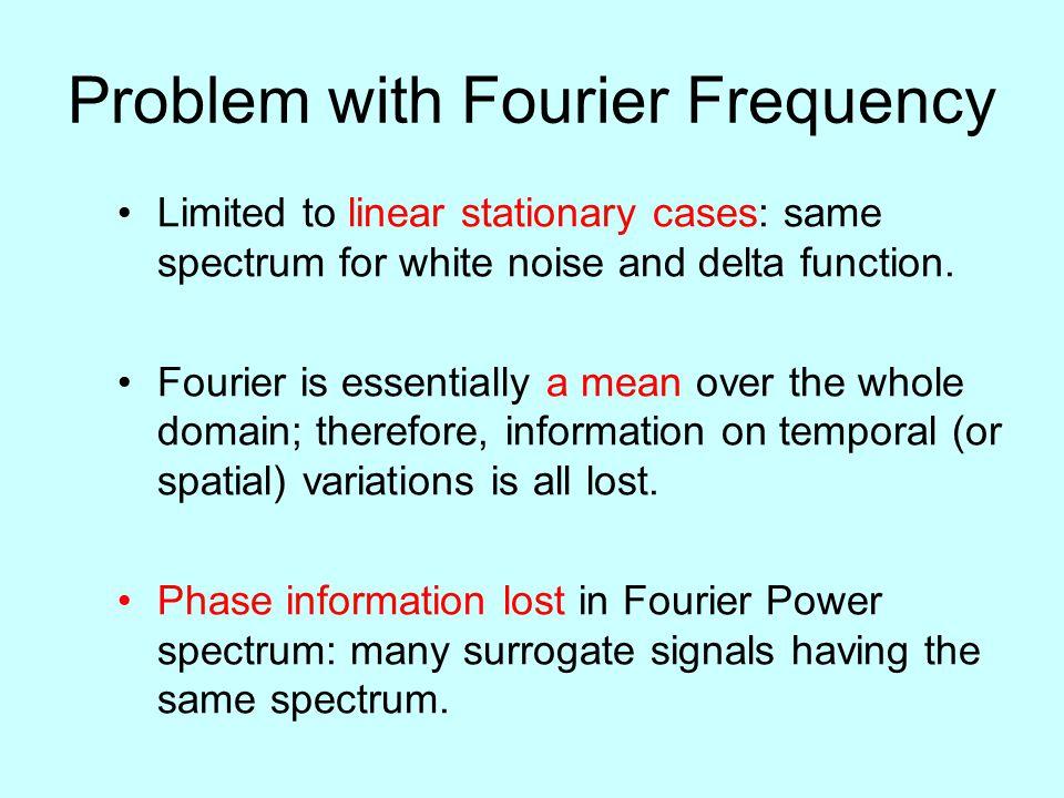 Surrogate Signal: Non-uniqueness signal vs. Power Spectrum I. Hello