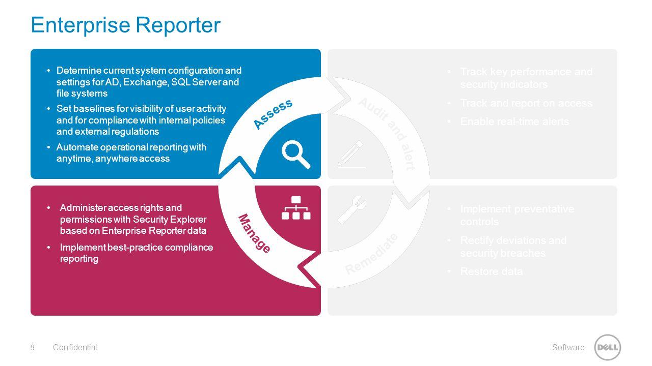 10 Confidential Software Enterprise Reporter