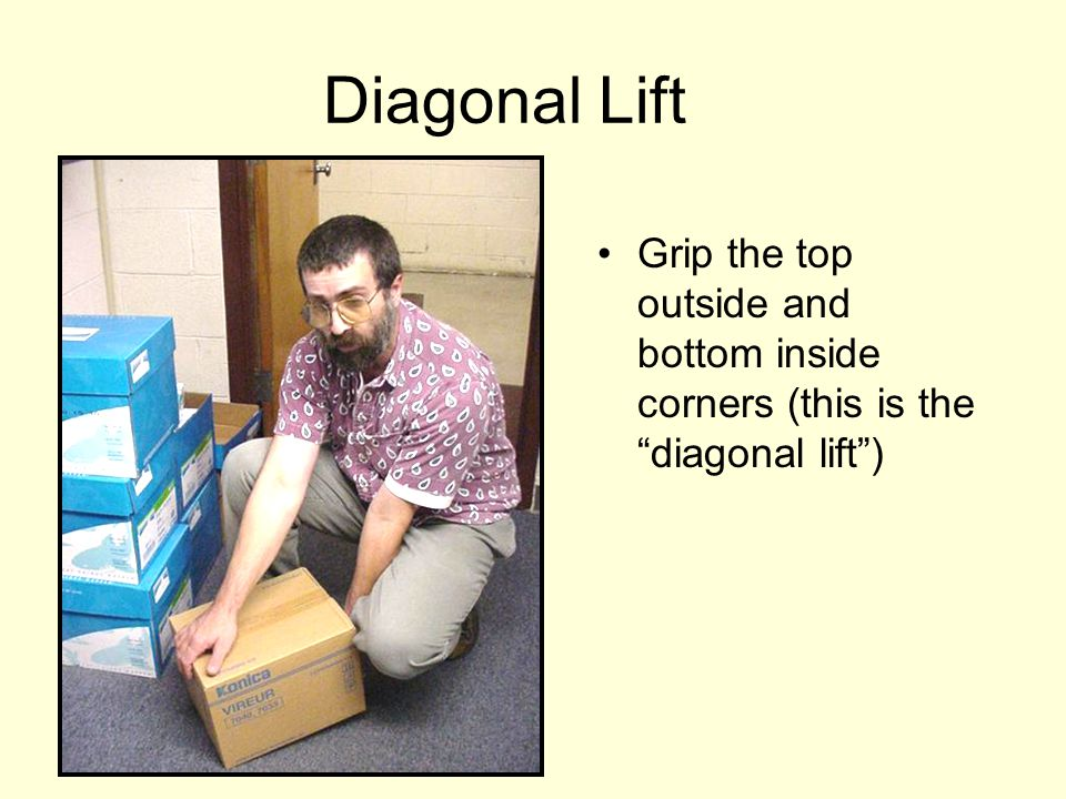 """Diagonal Lift Grip the top outside and bottom inside corners (this is the """"diagonal lift"""")"""
