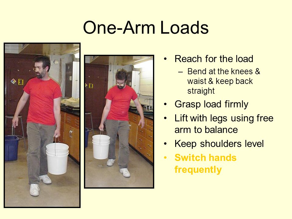 One-Arm Loads Reach for the load –Bend at the knees & waist & keep back straight Grasp load firmly Lift with legs using free arm to balance Keep shoul