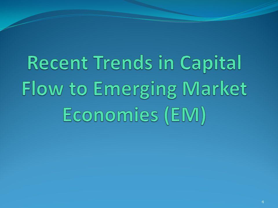  Macroeconomic policies  Macroprudential measures  Capital Flow Management Measures 15