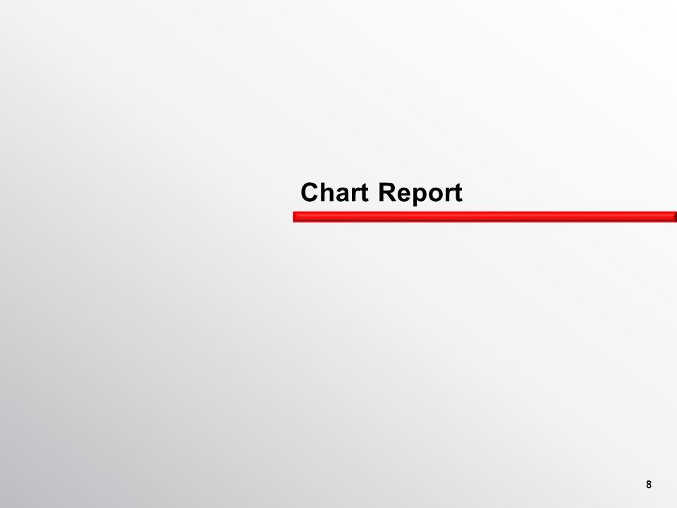 Chart Report 8