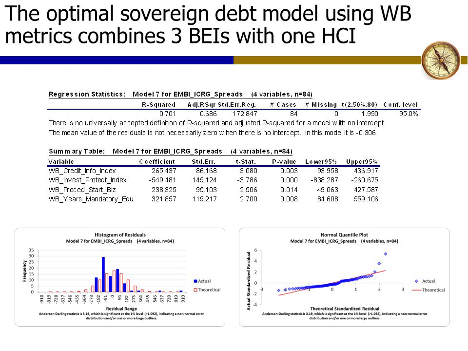 The optimal sovereign debt model using WB metrics combines 3 BEIs with one HCI